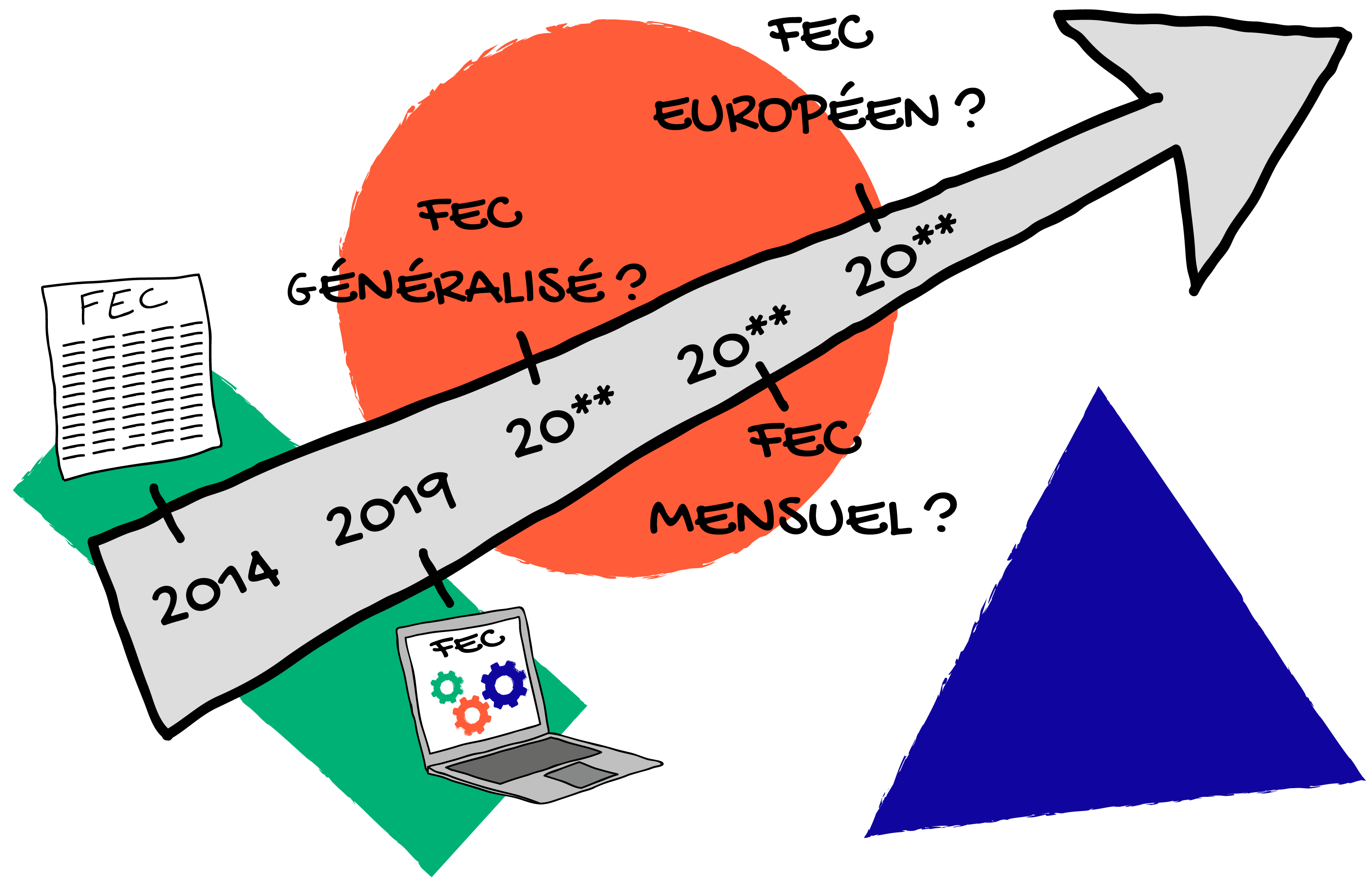 De quoi l'avenir du FEC sera-t-il fait ?