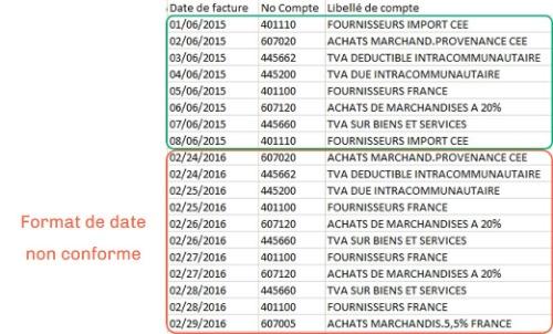 Exemple non conformité sr le format de date FEC